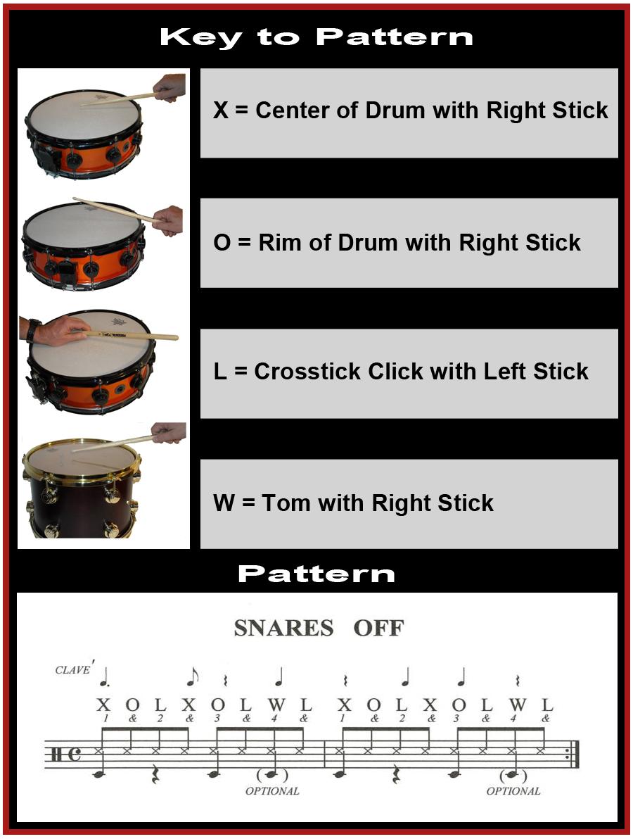 Free drum lesson 1 graphic